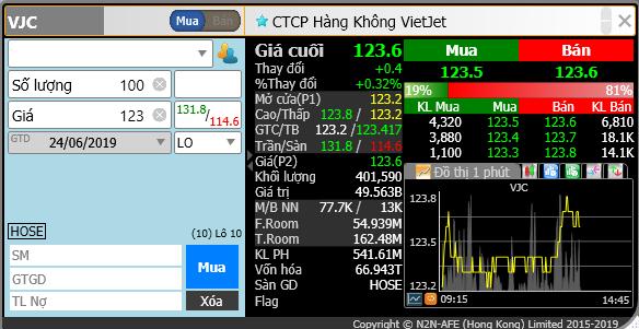 Phiếu lệnh mua cổ phiếu VJC - Công ty cổ phần Hàng không VietJet